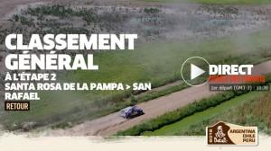 Dakar 2012 : Etape 2