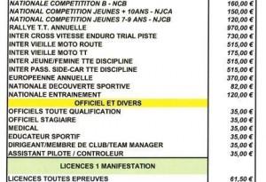 Tarifs: Les licences FFM 2013