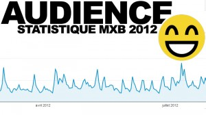 AUDIENCE: MXB Stats 2012