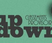 UP&DOWN: Les provisoires après Goudelin